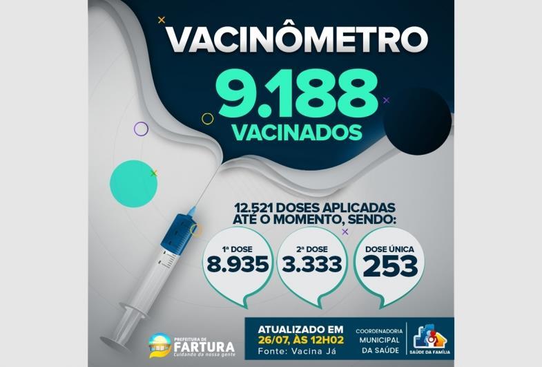Fartura atualiza dados da cobertura vacinal antiCovid no município