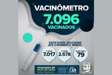 Vacinômetro: Fartura registra 44,2% de cobertura vacinal antiCovid