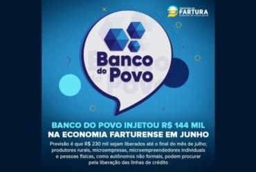 Banco do Povo injeta R$ 144 mil na economia farturense no mês de junho
