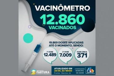 Prefeitura atualiza dados da vacinação em Fartura