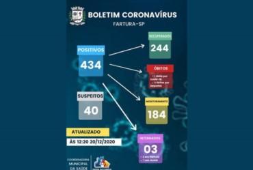 Quase 200 pessoas estão com vírus ativo no corpo em Fartura