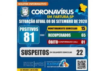 FARTURA REGISTRA OITO CASOS DE COVID EM UMA SEMANA