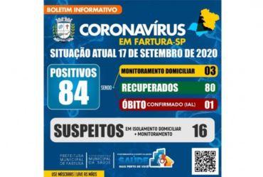 Desde o dia 10 de Setembro Fartura não tem mais nenhum caso confirmado de coronavírus