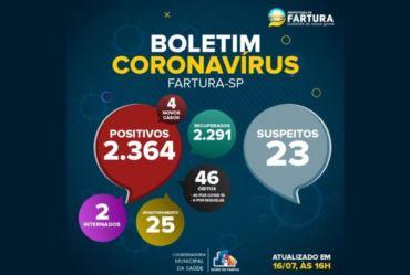 Boletim Epidemiológico de 16 de julho em Fartura