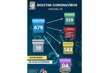 COVID-19 DESACELERA EM FARTURA